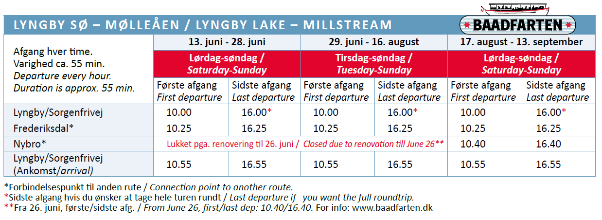 Lyngby sø timetable.png