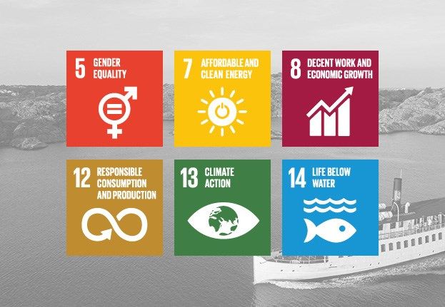 Sustainability: Global goals and Stromma